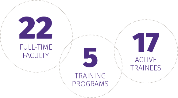The UW Division of Medical Genetics has 22 full-time faculty, 17 active trainees and 5 training programs.